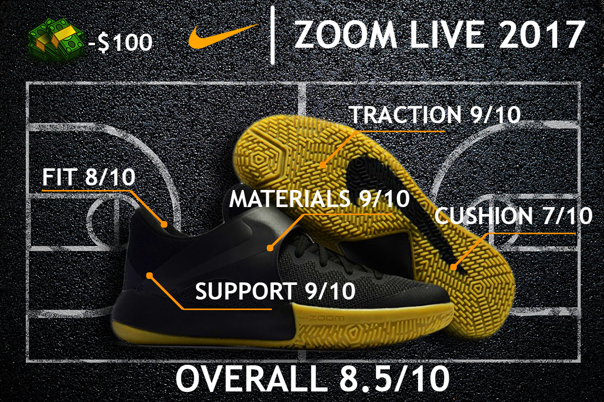 08c8d9400e9c Nike Zoom Live 2017 PERFORMANCE REVIEW – The Best Budget Model ...