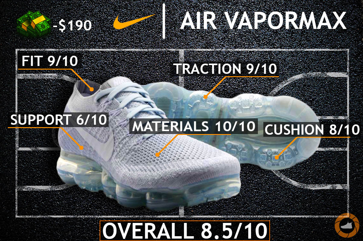747d9e061973f ... so the Vapormax is the perfect rotation sneaker due to great  breathability