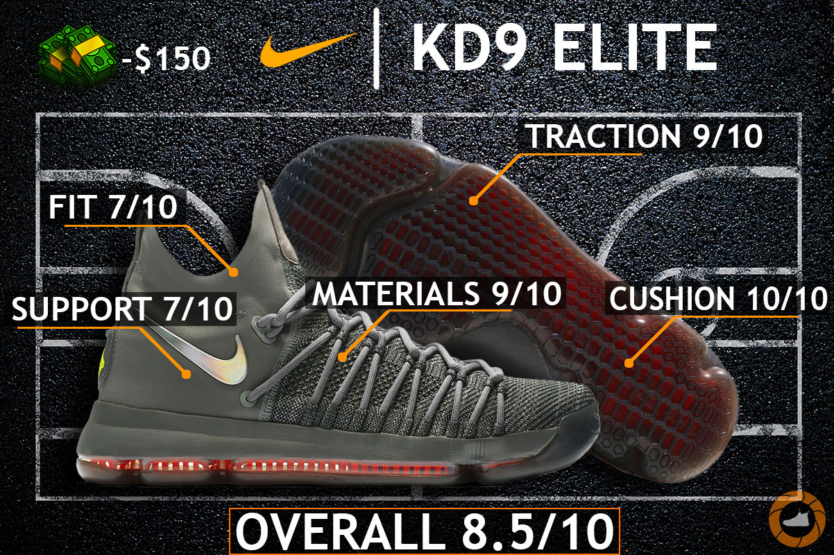 buy popular b5f98 5a556 Nike KD 9 Elite REVIEW – Worth Over The Regular Version ...