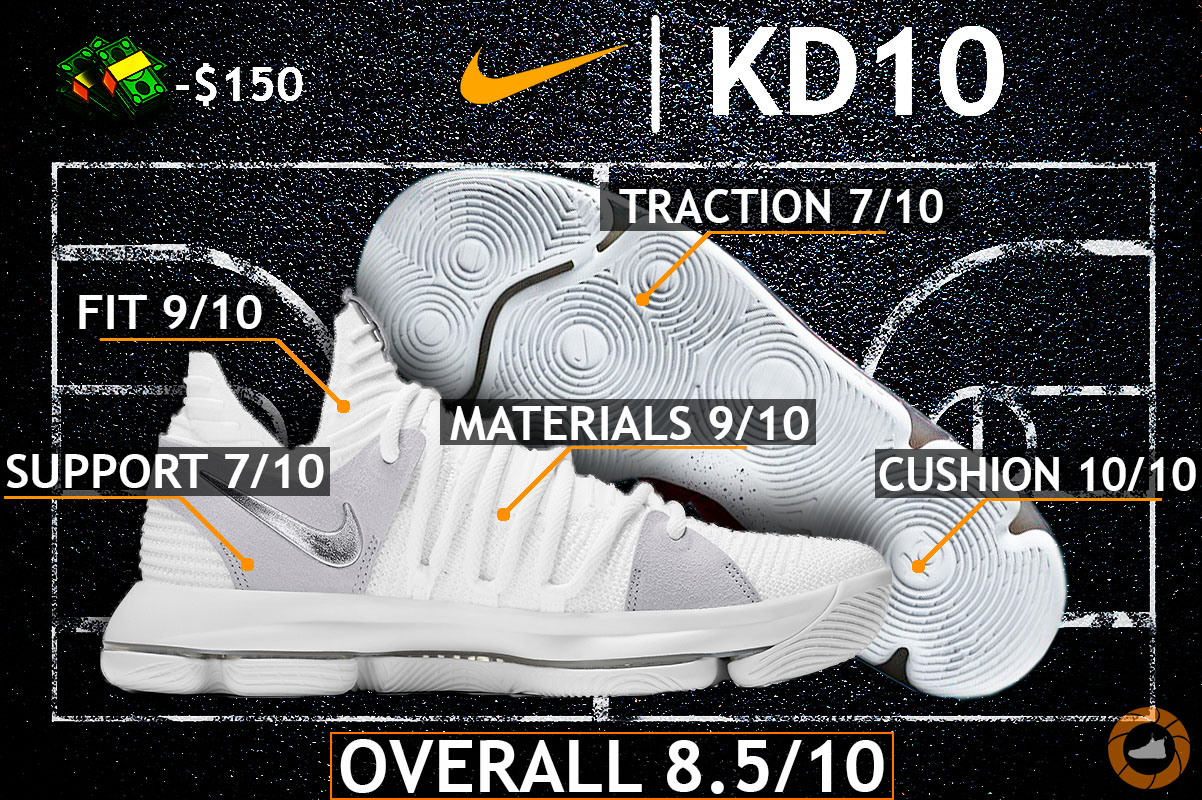 best sneakers 1740f 82629 NIKE KD 10 REVIEW – The KD 9 Killer? | BASKETBALL DIAGNOSTICS
