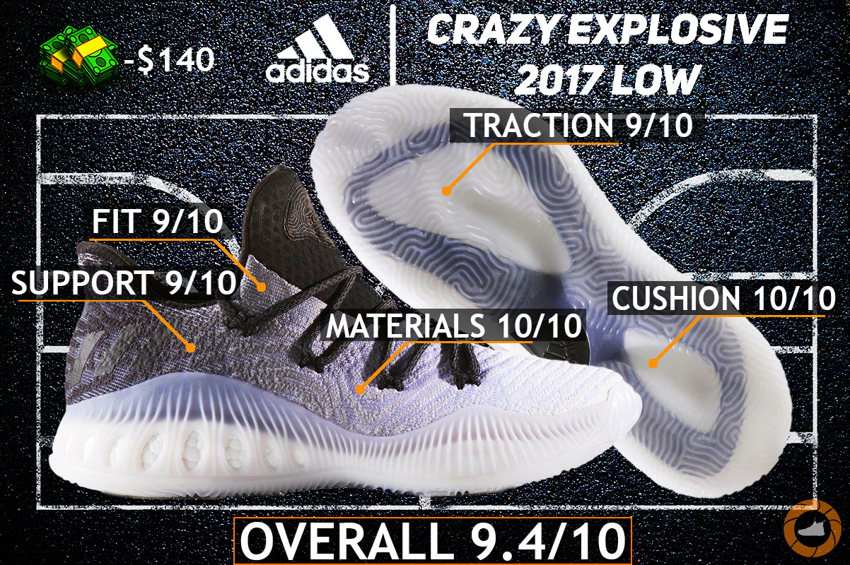new style 1c5ee 9febb Also, if you re willing to upgrade – High Tops are the only way to do it  right. Low top lovers, just keep playing your 16  pairs.