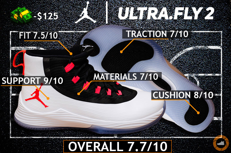online retailer 07583 a1b13 Jordan Ultra.Fly 2 REVIEW – When History Meets Present ...