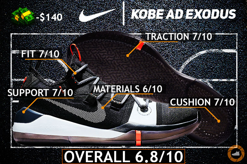 8b58c93de189 Nike Kobe AD Exodus REVIEW – The Good