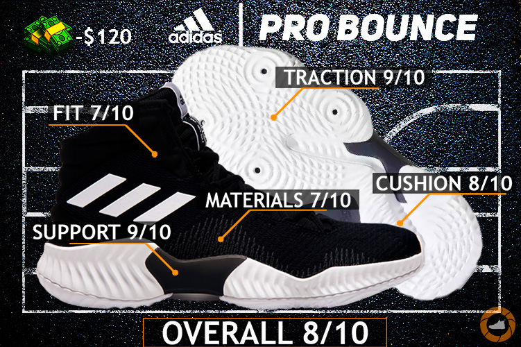c3f30e537 So for that reason – the Pro Bounce has a strong edge over the Explosive  Bounce.