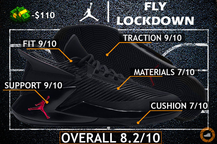 f6d2aea73281 Jordan Fly Lockdown REVIEW – They Do What They Say
