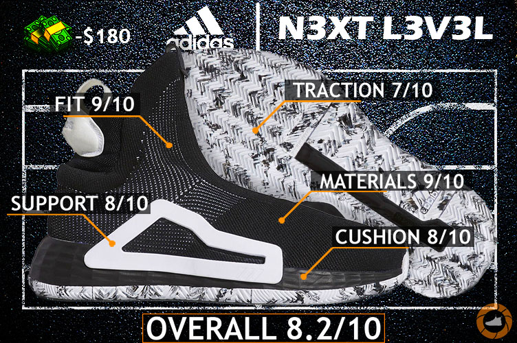 adidas N3XT L3V3L REVIEW – It's WEIRDLY