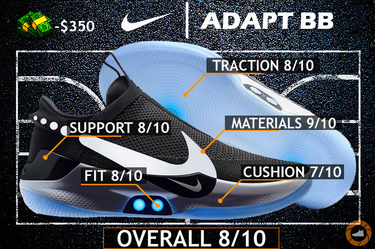 Nike Adapt BB REVIEW – Why You Need/Don