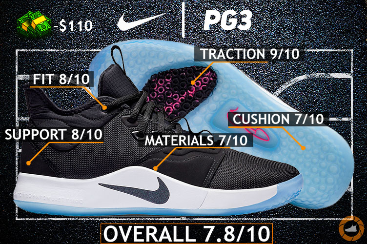 053736357a8ee Nike PG 3 REVIEW – It's Worth the Hassle | BASKETBALL DIAGNOSTICS
