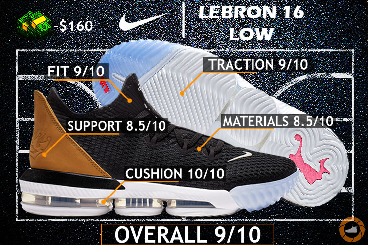 Nike LeBron 16 Low REVIEW \u2013 It\u0027s a Bargain